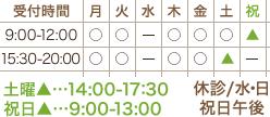 受付時間 月火木金土:9:00-12:00,15:30-20:00 土曜日午後:14:00-17:30 祝日午前:9:00-13:00 休診:水・日